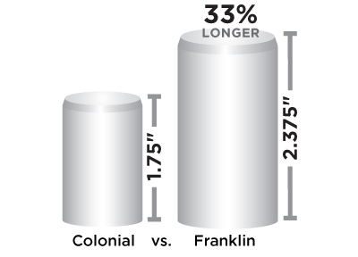 Franklin Feature 33% Longer Bolts